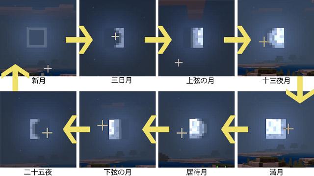 チャンク switch スライム